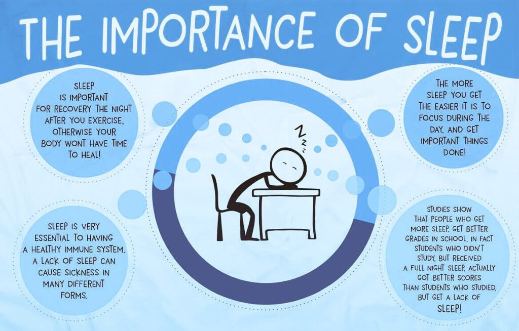 کیفیت و میزان خوابمان روی سلامتی ما هم تأثیرگذار خواهد بود. خواب مناسب باعث تنظیم سلولهای نشانگرهای ایمنی بدن که تأثیر مستقیمی روی حفظ سلامتی انسان دارند، خواهد شد. از طرف دیگر تغییرات مداوم ریتم زندگی، باعث اضطراب میشود و کیفیت خواب را کاهش میدهد که باعث بهخطر افتدان سیستم ایمنی میشود.
