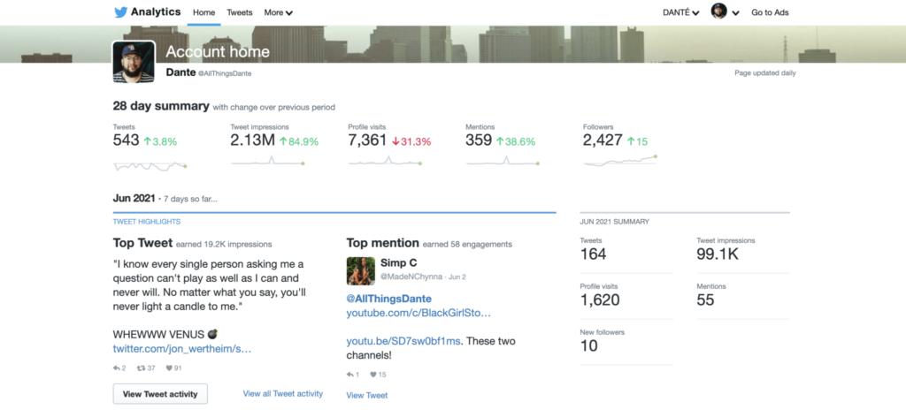 آنالیز عملکرد خود در توییتر